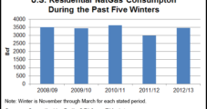 WSI: Northeast to Average Warmer Than Normal Through Year's End