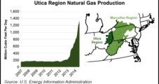 Utica Makes Debut in EIA Productivity Report, Doesn't Disappoint