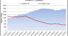 U.S. E&P Capital Plentiful, but Onshore Oil Still Top Target