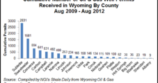 States Doing Better Job on Fracking, Wyoming Governor Says