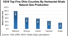 Belmont, Monroe Counties Continue to Drive Ohio's Utica NatGas Production