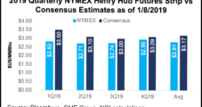 Henry Hub, WTI Price Outlooks Weakening on Oversupply, Market Uncertainty