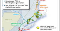 Spectra: New England States Will Align For Access Northeast