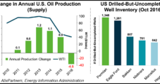 Higher Costs, More Restructuring Ahead For Upstream Oil/NatGas, Consultancy Says