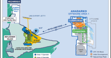 Anadarko-Led Mozambique Project Inches Forward as More LNG Purchasers Step Up