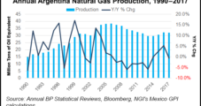 Argentina's Vaca Muerta Gas Entering Chile Market to Compete with LNG
