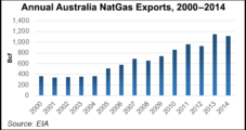 Australia Pacific LNG's Second Train Produces First Cargo