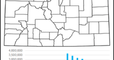 Colorado County, State AG Clash Over Local Drilling Moratorium