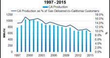 SoCal Winter Contingency Plans Include Sempra LNG From North Baja