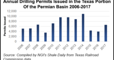 Warburg Sends Another $300M into Permian's Delaware Via Newly Formed E&P