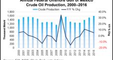Papa Calls U.S. Shale Oil Output Growth Estimates Overly Optimistic