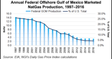 Gulf NatGas/Oil Operators on Alert For Two Tropical Systems
