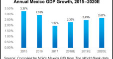 Mexico CRE Laying Off 60% of Workforce