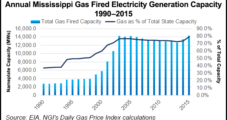 Mississippi 'Clean Coal' Plant Likely to Burn Only Natural Gas