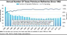 50,000 b/d South Texas Crude Refinery Would Tie Eagle Ford With Mexico