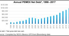 López Obrador Says Pemex to Be 'Reborn' Following $5.2-5.5B Financial Package