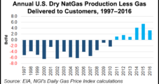U.S. LNG: A Growing Slice of A Growing Pie