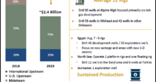 Apache's Two-Prong Permian Strategy on Alpine High Natural Gas, Delaware/Midland Oil