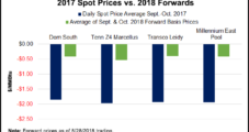 Appalachian Prices Poised to Shake Off Shoulder Season Slump as Takeaway Grows