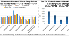Winter 2016-2017 May Be Long One For U.S. Northern Tier, Forecaster Says