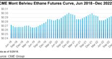 Texas Ethylene Export Project Underway by Enterprise, Navigator