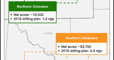 Centennial Testing More Permian Delaware Zones, Prowling for More Bolt-Ons