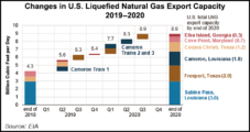 McDermott Faces 2Q Headwinds for Cameron, Freeport LNG Delays, Pemex Issues