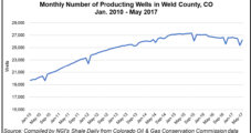 Colorado Governor Calls for Overhauling Oil, NatGas Rules