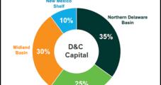 Delaware Basin Efficiencies Driving Production Growth at Concho