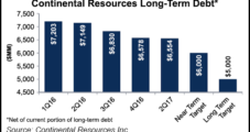 Continental Sells Assets to Focus on Debt Reduction, While NatGas Output Jumps Almost 17%