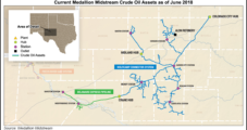 Medallion Gauging Support for Another Expansion of Permian Oil Pipeline