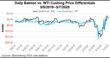 Reeling from Oil Demand Collapse, North Dakota Forms Bakken Tasks Force to Help Industry
