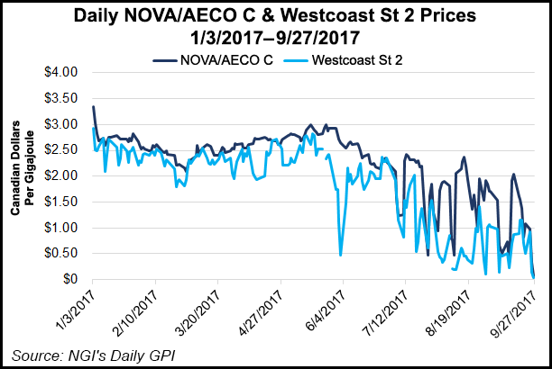 Gutted Canadian Natgas Spot Sales To Get Reprieve As Ngtl Facilities Completed Natural Gas Intelligence