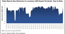 Commonwealth LNG Files for FERC Certificate, Aims for 2024 Launch
