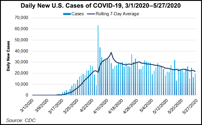 Daily-New-US-Cases-of-COVID-19-20200528
