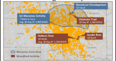 Devon Talks Growth in Permian, STACK, Puts $1B of Noncore Assets on Auction Block