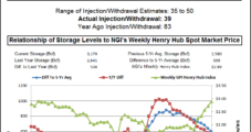 NatGas Traders Find Market Tighter, But Not Tight, Following EIA Storage Stats