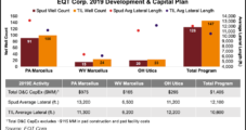 EQT Touts Progress to Strengthen Natural Gas Juggernaut