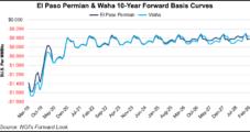 Demand for Permian, Bakken Crude Takeaway Lifts Energy Transfer's Volumes in 4Q2018