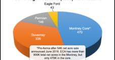 Encana Selling Slice of Gassy Montney Portfolio for $488M