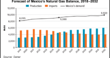 Mexico Shale Ban Could Hit NatGas Production, Increase Need for U.S. Imports, Says Baker Institute — Bonus Coverage