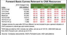 CNX Resources Details Cautious Plans for 2019