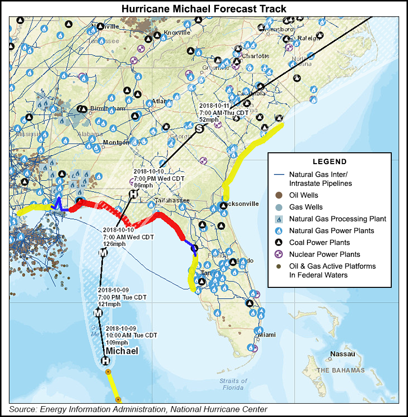 Natural Gas Oil Volumes Shut In As Florida Braces For Hurricane