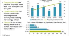 E&Ps Pushing Proppant Intensity Ever Higher, Say Frack Sand Operators
