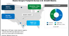 Halliburton CEO Cites Lack of 'Customer Urgency' in North America; 3Q Outlook Cut