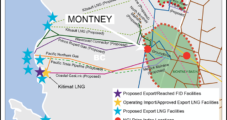 Chevron, Woodside OK'd to Export 2.7 Bcf/d from KM LNG Facility in British Columbia