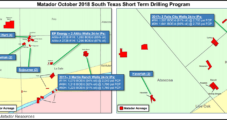 Except in Permian, Matador Pulling Back, Considering Sales in South Texas, Haynesville