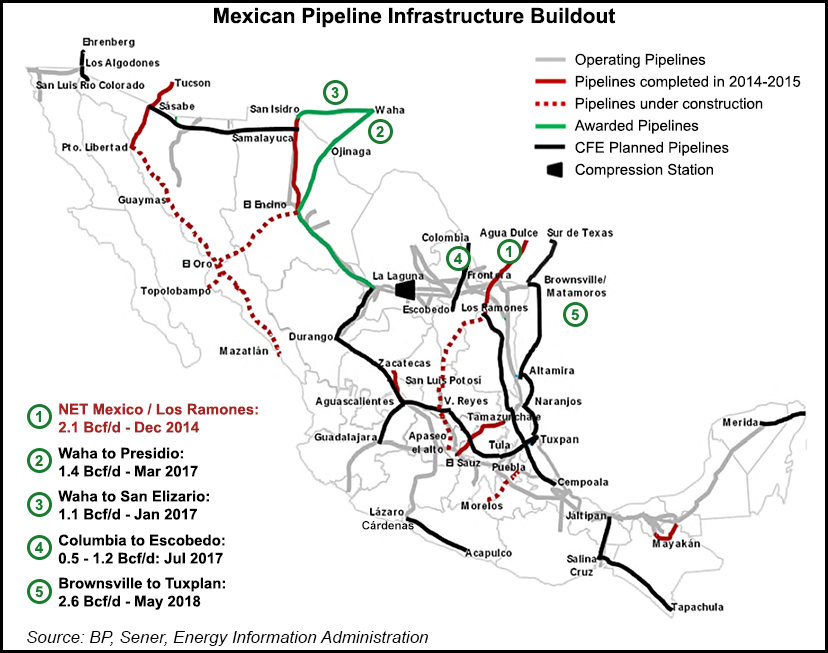 Mexican-Pipeline-Infrastructure-Buildout-20160609