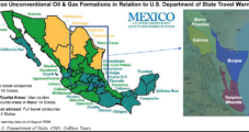Mexico Unconventional Development Continues to Stall; Auction Round 2.5 Shelved