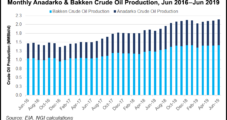 Midcontinent E&Ps Zeroing In on Bakken, Oilier Parts of Oklahoma